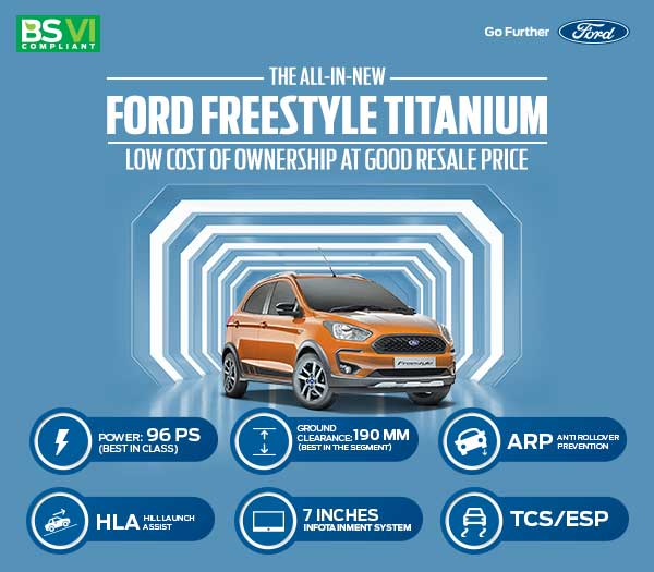 Ford Power Test Drive